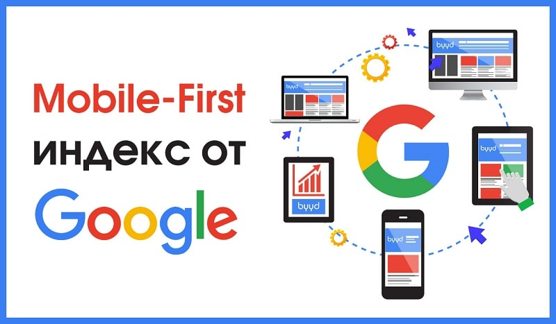 Google и Mobile First